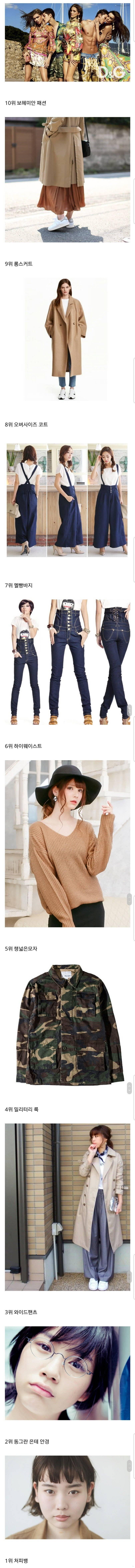 일본의 2-30대 남자가 꼽은 최악의 여자 패션.jpg